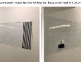 Performance Tracking Whiteboard. Rows<br /> are printed and Columns adjustable to<br /> their liking