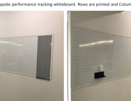 Performance Tracking Whiteboard. Rows<br> are printed and Columns adjustable to<br> their liking